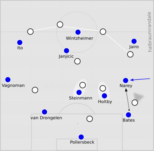 Grafik NEU - HSV 2.1