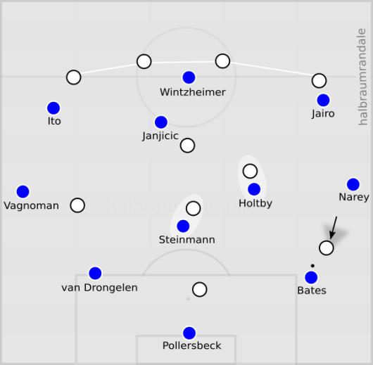 Grafik NEU - HSV 2