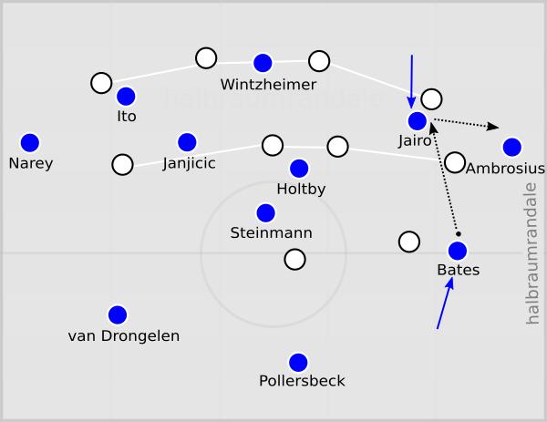 Grafik NEU - HSV 4