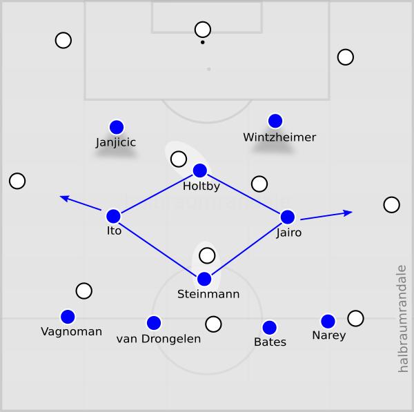 Grafik NEU - HSV 5.png